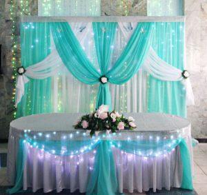Оформление свадьбы в цвете аквамарин красиво
