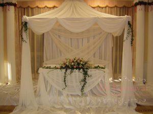 Декор свадьбы в белом цвете оригинально