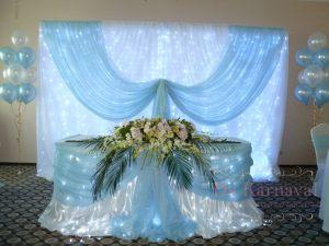 Оформление свадеб в бирюзовом цвете дешево