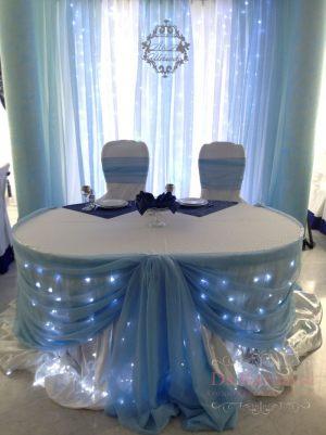Украшение на свадьбу в бирюзовом цвете фото и цены