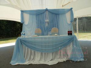 Декор свадьбы в бирюзовом цвете фото