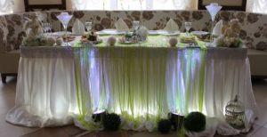 Оформление свадеб в фисташковом цвете недорого