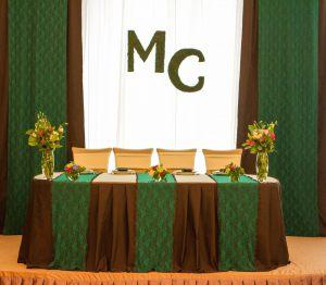 Оформление свадеб в коричневом цвете оригинально