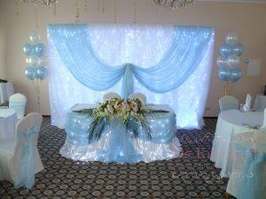 Оформление свадеб в морском цвете оригинально