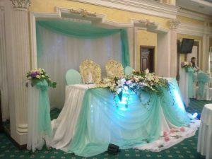 Оформление на свадьбу в мятном цвете недорого