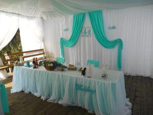 Декор свадеб в мятном цвете фото