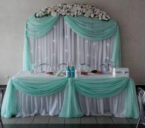 Декор на свадьбу в мятном цвете в Москве