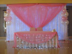 Декор свадьбы в розовом цвете цены
