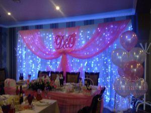 Декор стен для свадеб оригинально